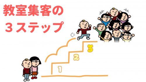 教室集客の3ステップ